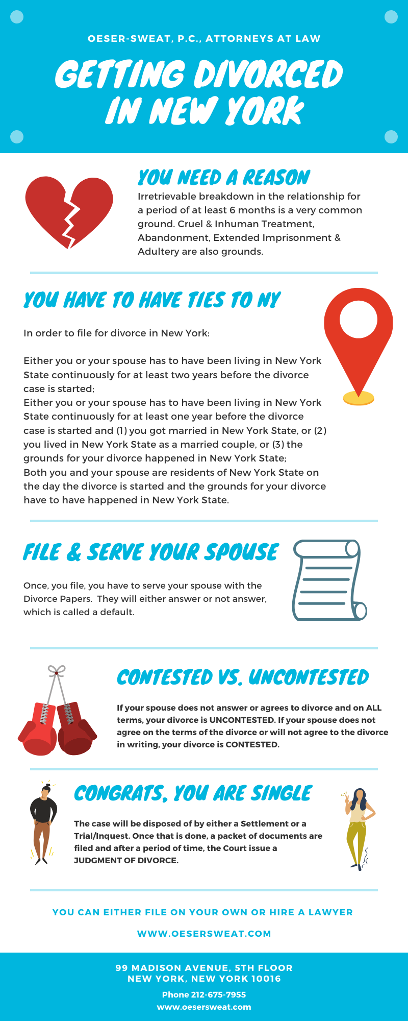 Getting divorced Infographic